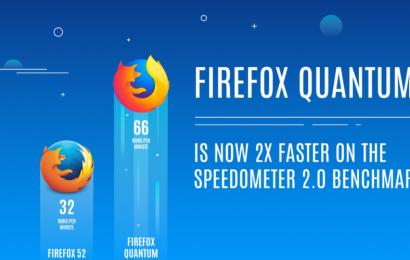 Iz Mozille stigao novi browser Firefox Quantum