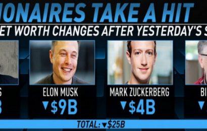 Četiri čovjeka u jednom danu izgubila 25 milijardi dolara
